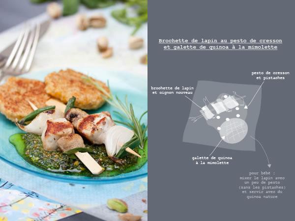 Photographie culinaire brochette de lapin au pesto de cresson
