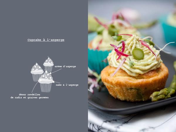 Photographie culinaire cupcake à l'asperge