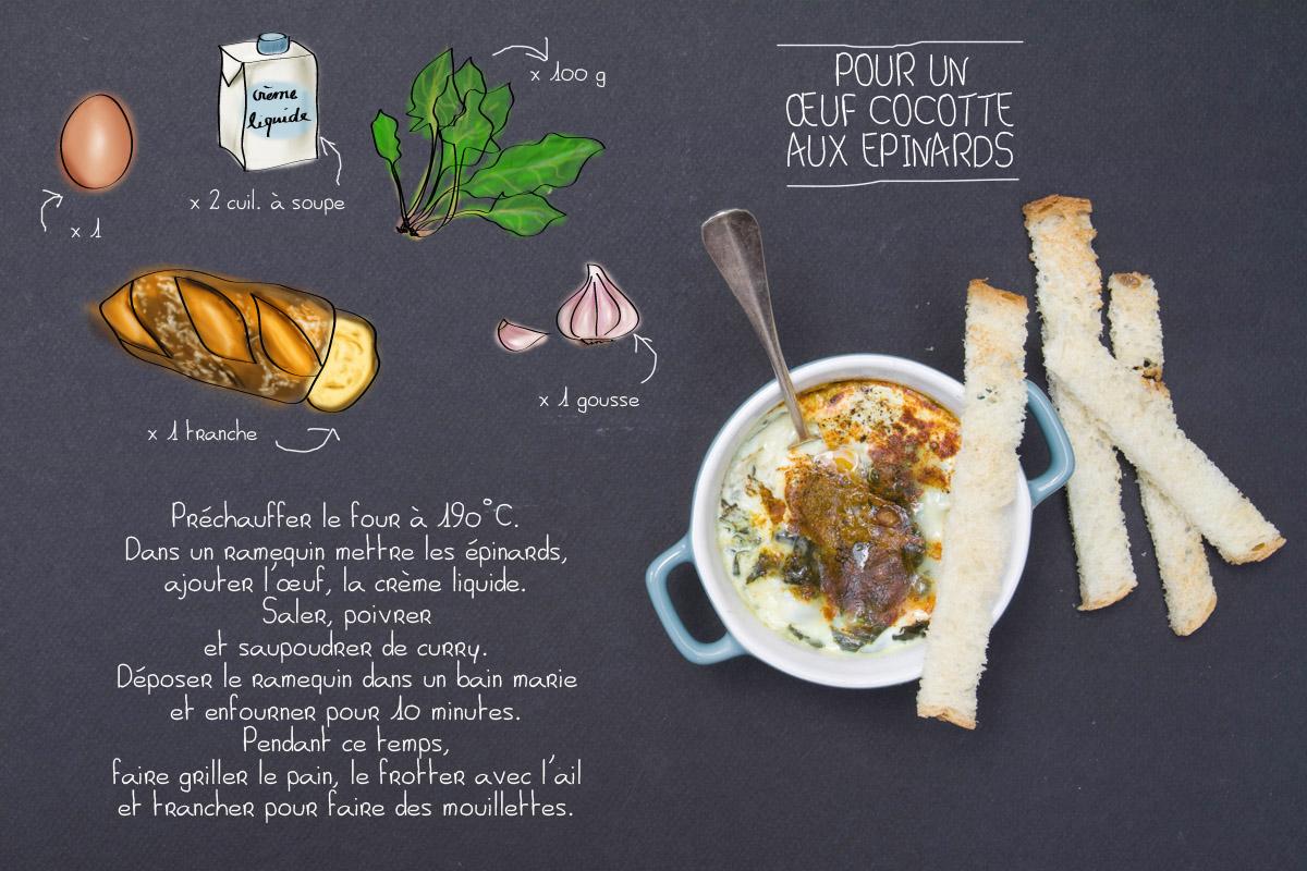 oeuf cocotte aux épinards